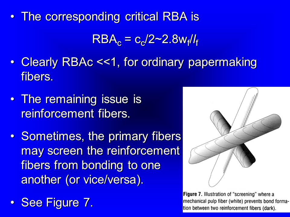 The corresponding critical RBA isThe corresponding critical RBA is RBA c = c c /2~2.8w f /l f Clearly RBAc <<1, for ordinary papermaking fibers.Clearly RBAc <<1, for ordinary papermaking fibers.