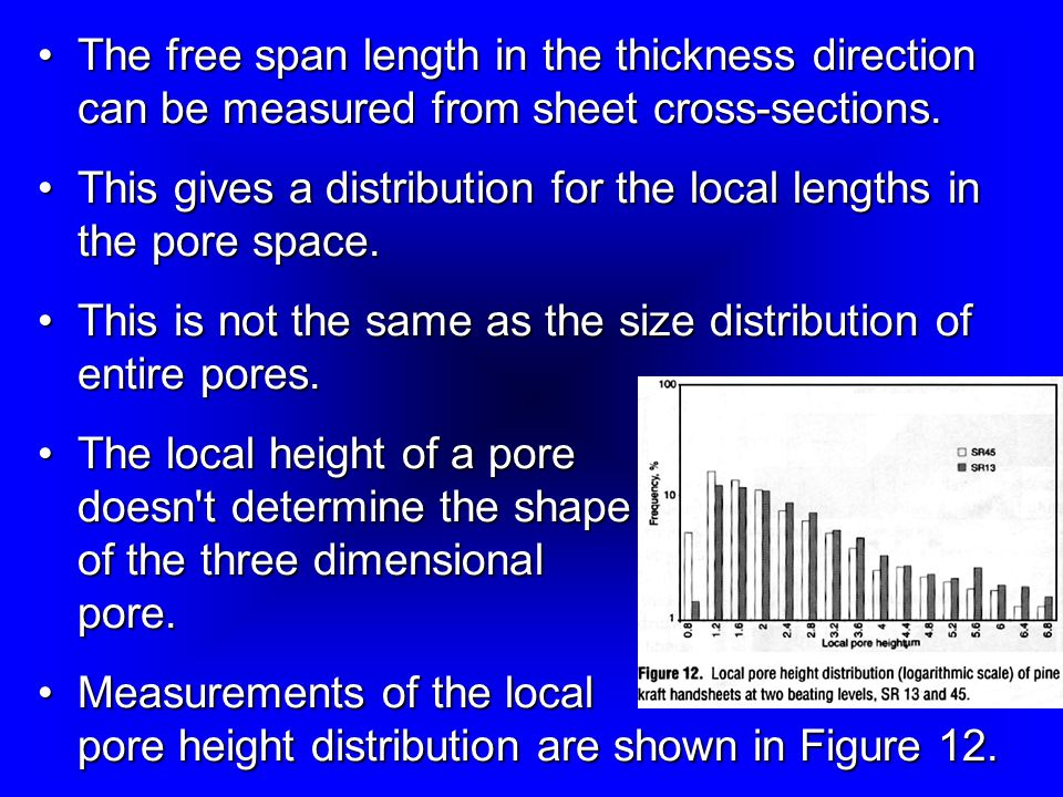 The free span length in the thickness direction can be measured from sheet cross-sections.The free span length in the thickness direction can be measured from sheet cross-sections.