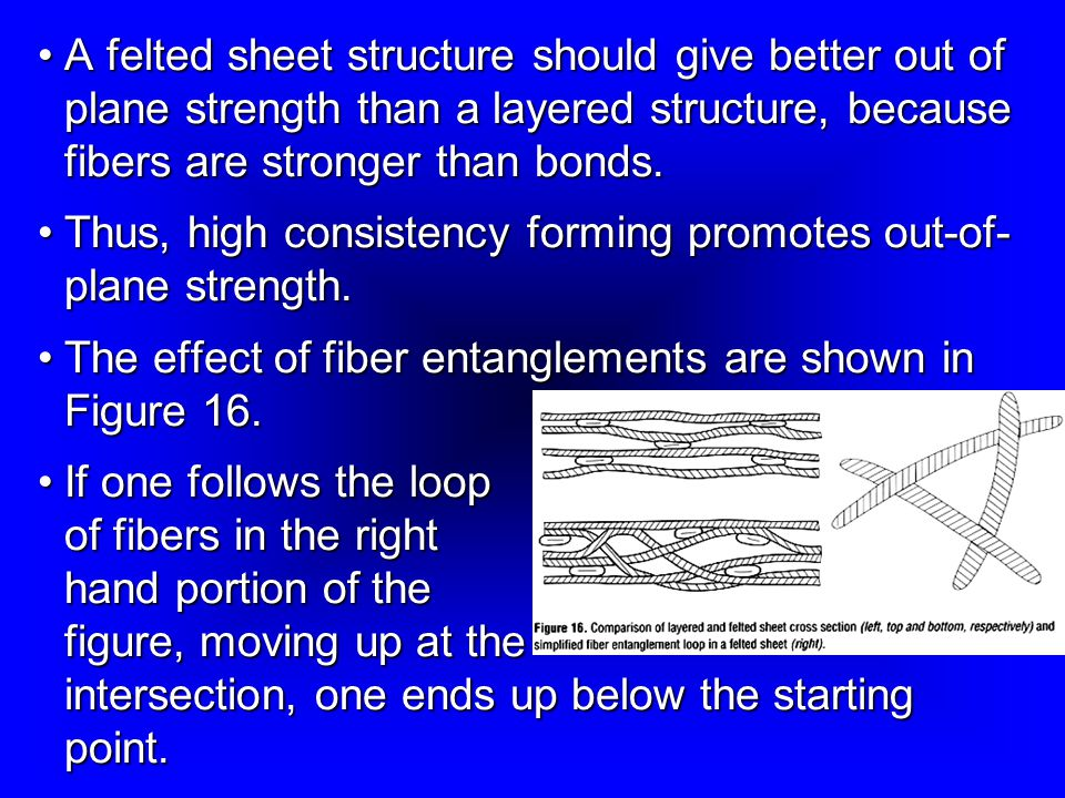 A felted sheet structure should give better out of plane strength than a layered structure, because fibers are stronger than bonds.A felted sheet structure should give better out of plane strength than a layered structure, because fibers are stronger than bonds.