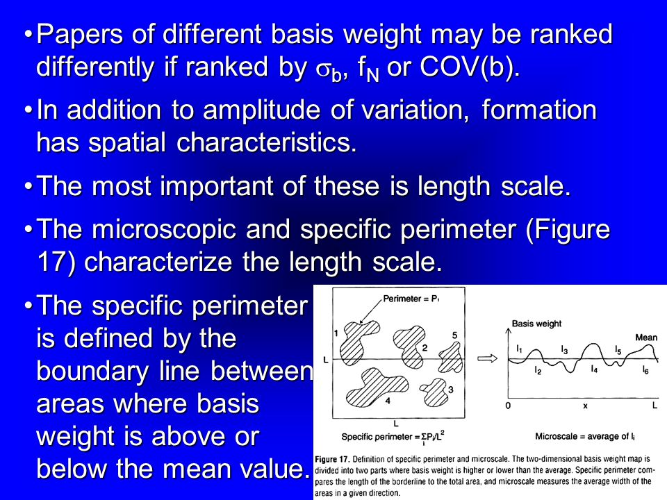 Papers of different basis weight may be ranked differently if ranked by b, f N or COV(b).Papers of different basis weight may be ranked differently if ranked by b, f N or COV(b).