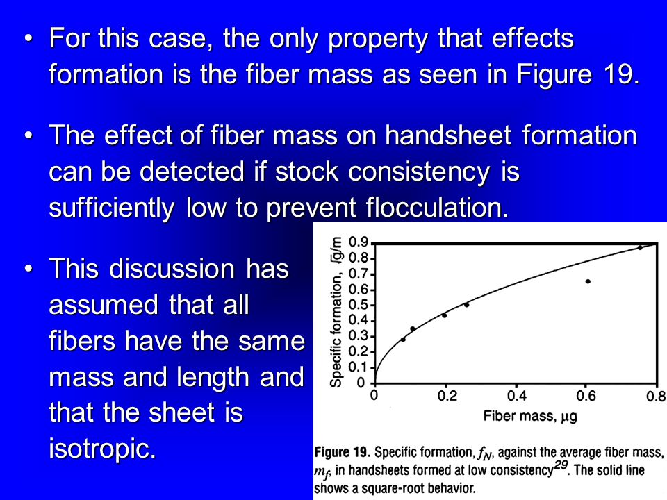 For this case, the only property that effects formation is the fiber mass as seen in Figure 19.For this case, the only property that effects formation is the fiber mass as seen in Figure 19.