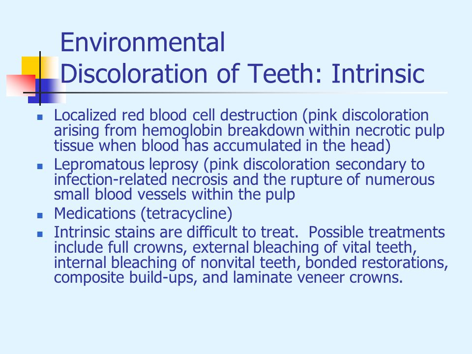 Environmental Discoloration of Teeth: Intrinsic Localized red blood cell destruction (pink discoloration arising from hemoglobin breakdown within necr