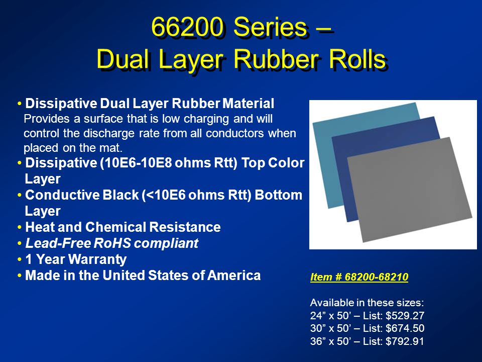66200 Series – Dual Layer Rubber Rolls Dissipative Dual Layer Rubber Material Provides a surface that is low charging and will control the discharge rate from all conductors when placed on the mat.