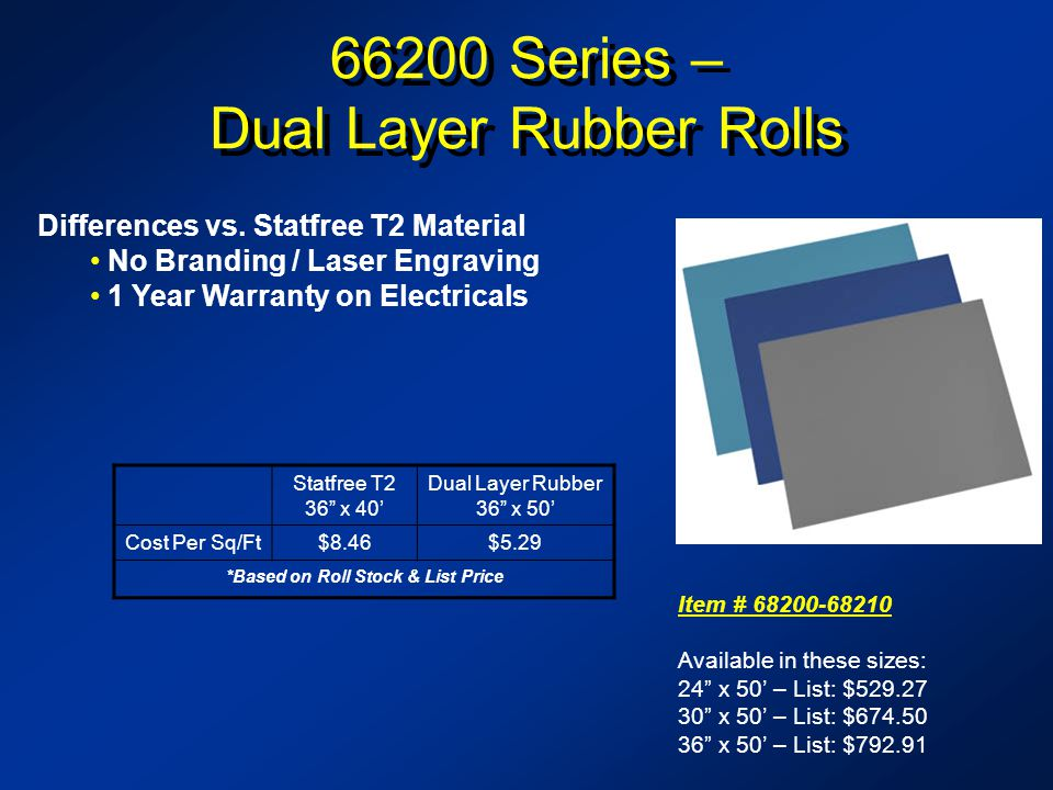 66200 Series – Dual Layer Rubber Rolls Differences vs.