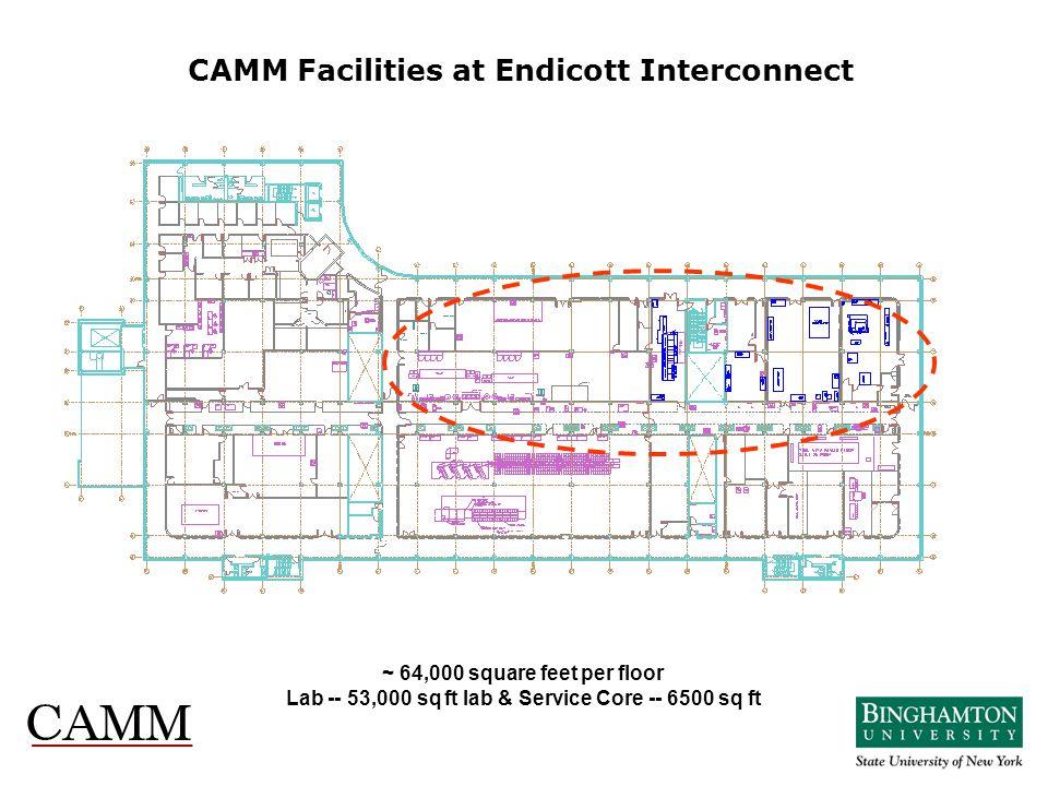 ~ 64,000 square feet per floor Lab -- 53,000 sq ft lab & Service Core -- 6500 sq ft CAMM Facilities at Endicott Interconnect