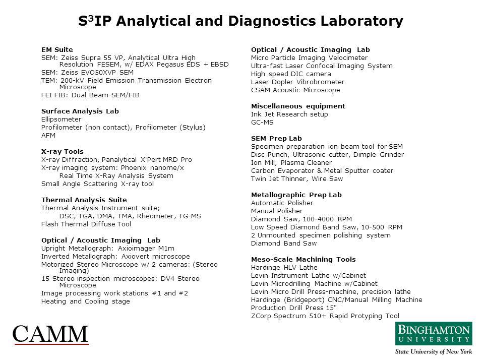 S 3 IP Analytical and Diagnostics Laboratory EM Suite SEM: Zeiss Supra 55 VP, Analytical Ultra High Resolution FESEM, w/ EDAX Pegasus EDS + EBSD SEM: