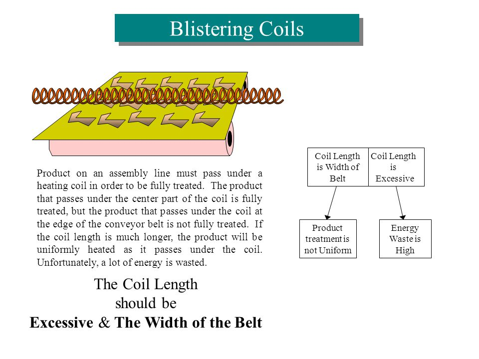 Product on an assembly line must pass under a heating coil in order to be fully treated.