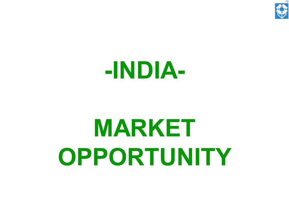 -INDIA- MARKET OPPORTUNITY