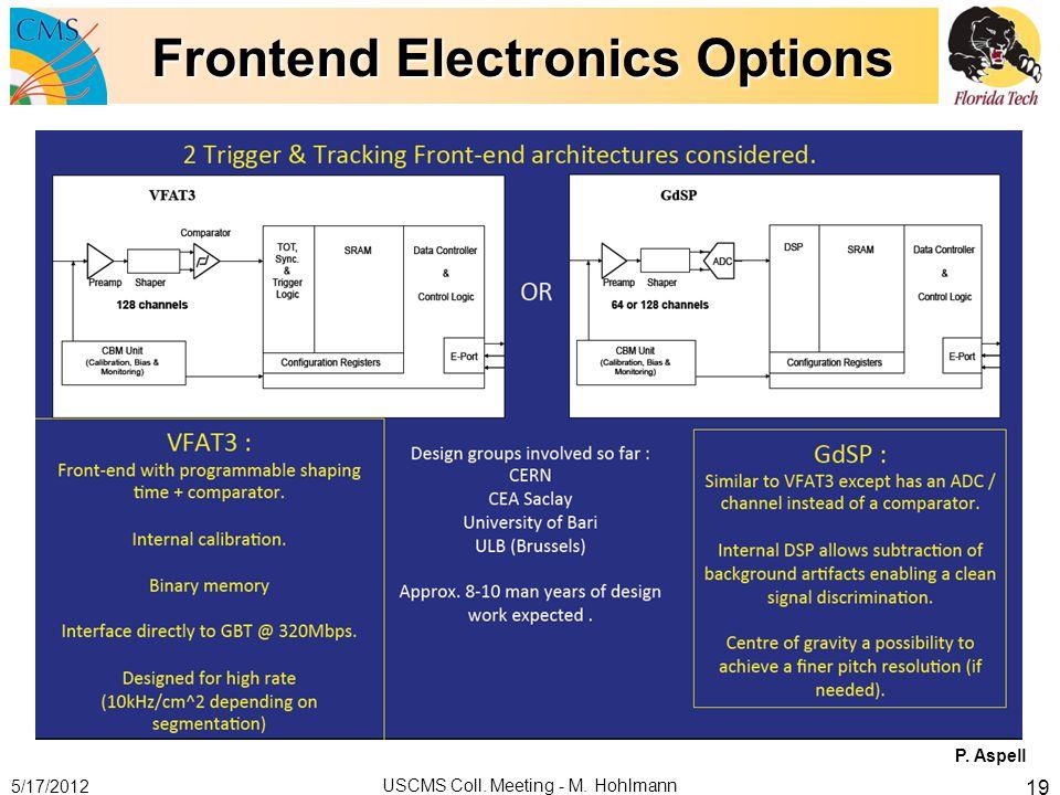 Electronics Planning 5/17/2012 USCMS Coll. Meeting - M. Hohlmann 20 P. Aspell