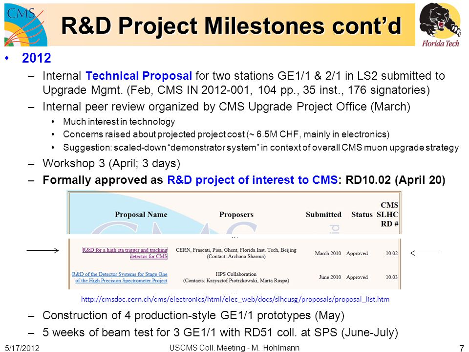 R&D Project Milestones contd 2012 –Internal Technical Proposal for two stations GE1/1 & 2/1 in LS2 submitted to Upgrade Mgmt. (Feb, CMS IN 2012-001, 1