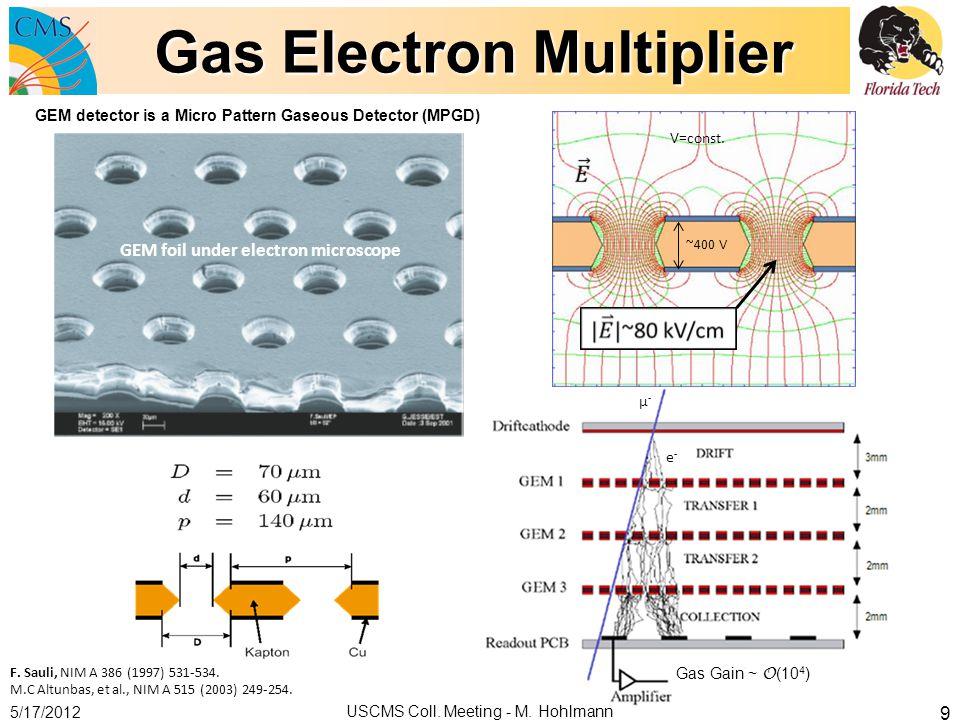 Gas Electron Multiplier 5/17/2012 USCMS Coll. Meeting - M. Hohlmann 9 μ-μ- e-e- GEM foil under electron microscope V=const. ~400 V Gas Gain ~ O (10 4