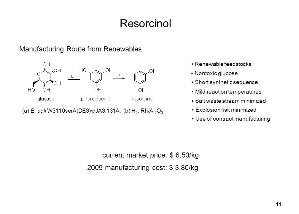 14 (a) E. coli W3110serA(DE3)/pJA3.131A; (b) H 2, Rh/Al 2 O 3 Resorcinol Manufacturing Route from Renewables Renewable feedstocks Nontoxic glucose Sho