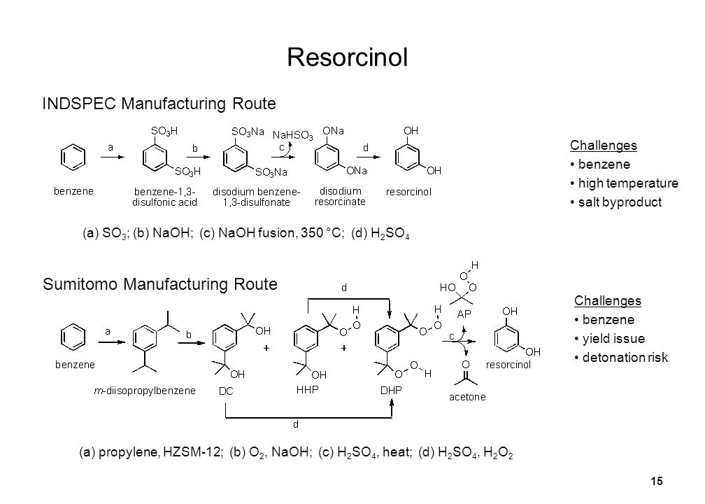 15 Resorcinol (a) SO 3 ; (b) NaOH; (c) NaOH fusion, 350 °C; (d) H 2 SO 4 INDSPEC Manufacturing Route Sumitomo Manufacturing Route (a) propylene, HZSM-12; (b) O 2, NaOH; (c) H 2 SO 4, heat; (d) H 2 SO 4, H 2 O 2 Challenges benzene high temperature salt byproduct Challenges benzene yield issue detonation risk