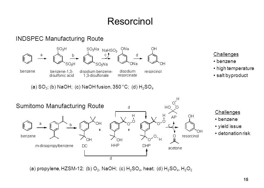 15 Resorcinol (a) SO 3 ; (b) NaOH; (c) NaOH fusion, 350 °C; (d) H 2 SO 4 INDSPEC Manufacturing Route Sumitomo Manufacturing Route (a) propylene, HZSM-
