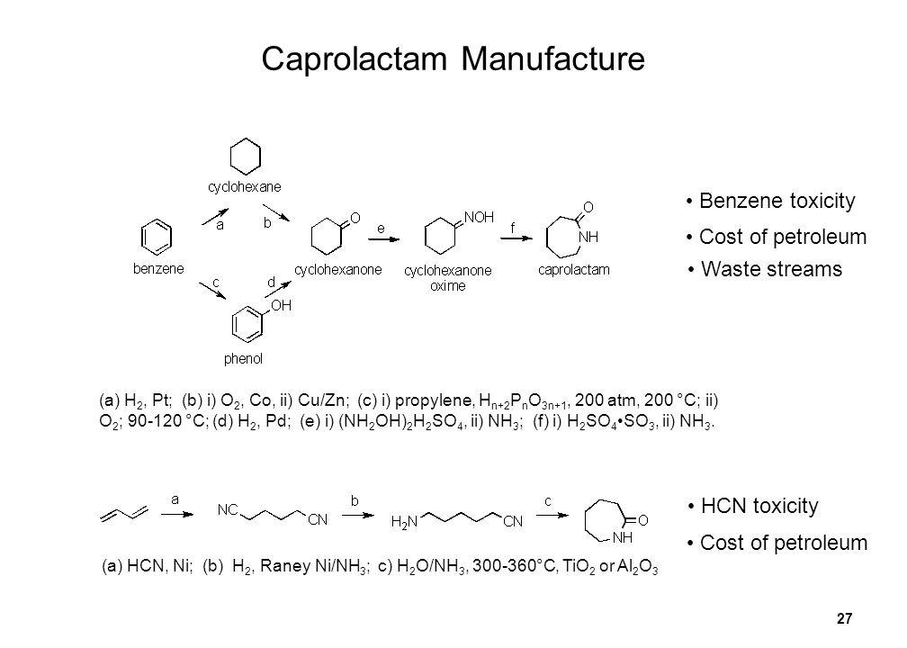 27 Caprolactam Manufacture (a) H 2, Pt; (b) i) O 2, Co, ii) Cu/Zn; (c) i) propylene, H n+2 P n O 3n+1, 200 atm, 200 °C; ii) O 2 ; 90-120 °C; (d) H 2,