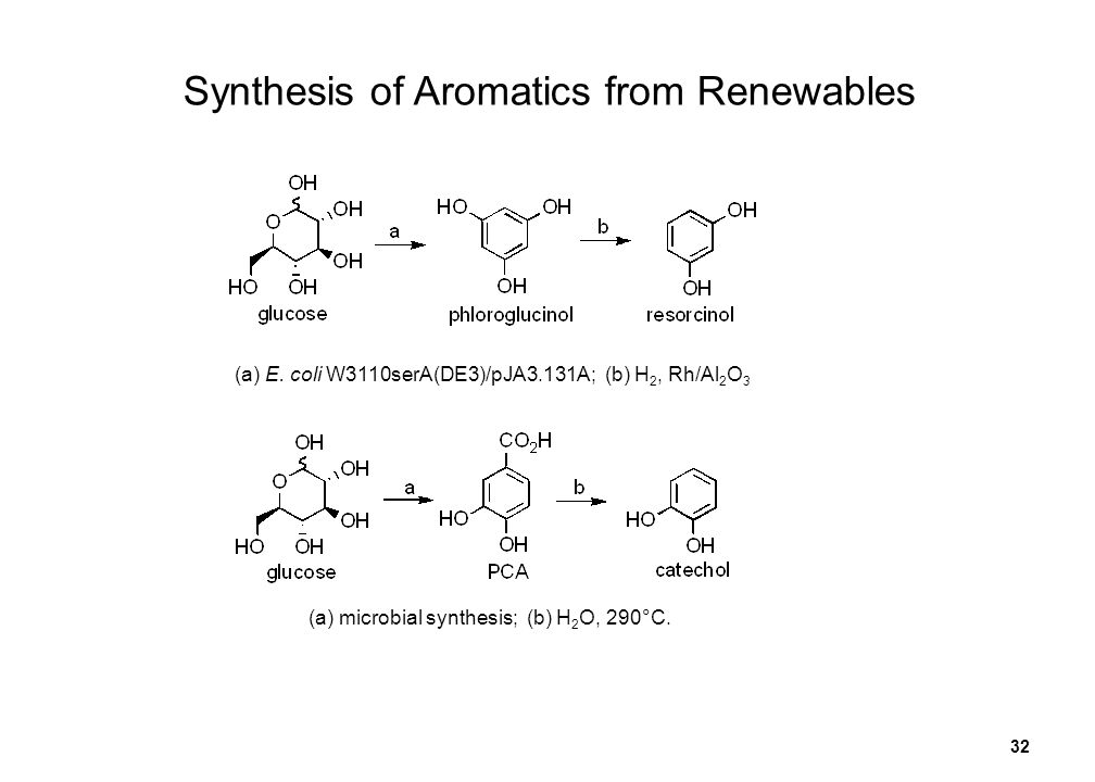 32 Synthesis of Aromatics from Renewables (a) E.
