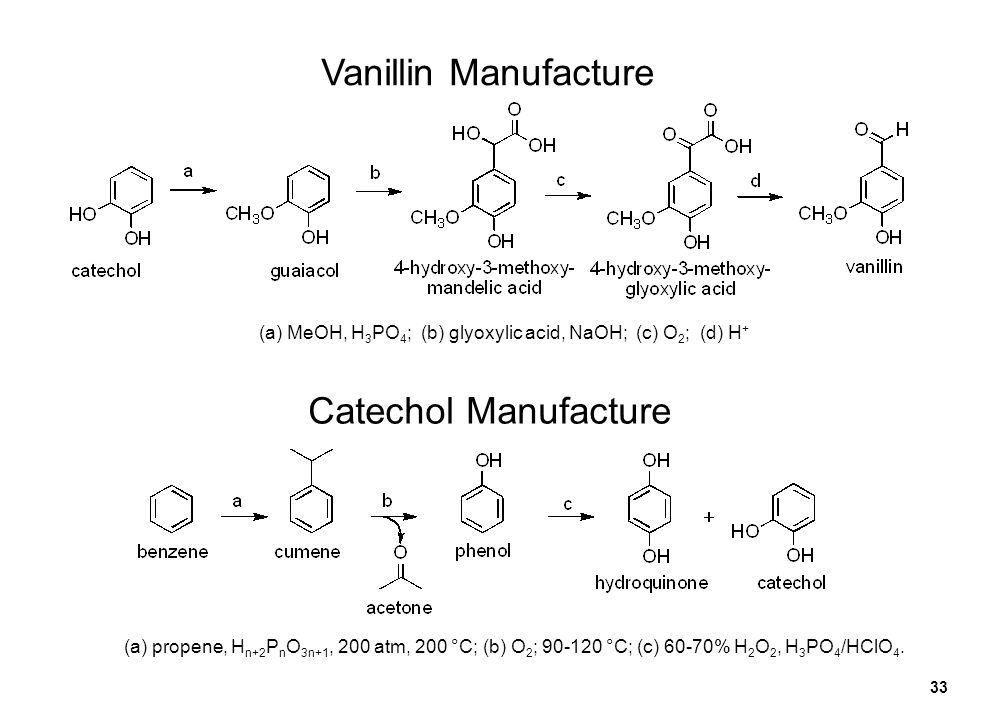 33 Vanillin Manufacture (a) MeOH, H 3 PO 4 ; (b) glyoxylic acid, NaOH; (c) O 2 ; (d) H + (a) propene, H n+2 P n O 3n+1, 200 atm, 200 °C; (b) O 2 ; 90-