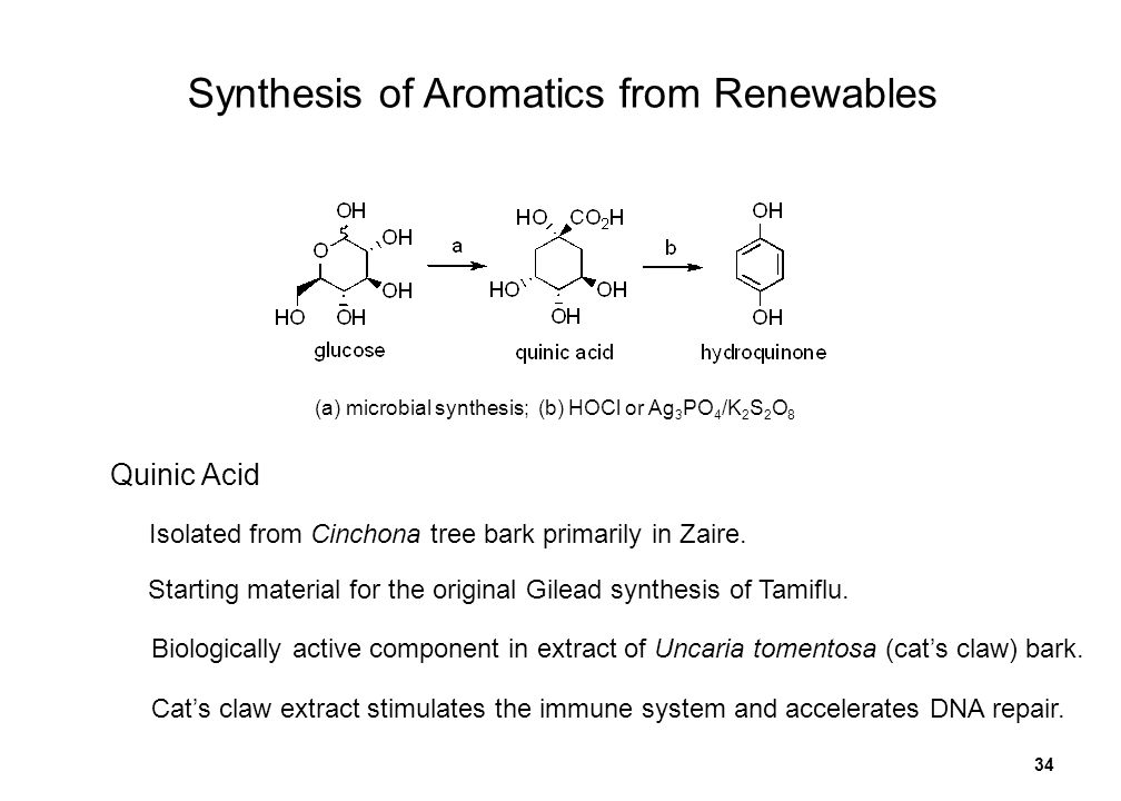 34 (a) microbial synthesis; (b) HOCl or Ag 3 PO 4 /K 2 S 2 O 8 Quinic Acid Isolated from Cinchona tree bark primarily in Zaire.