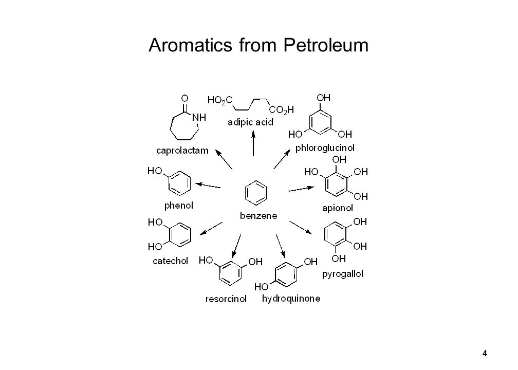 4 Aromatics from Petroleum