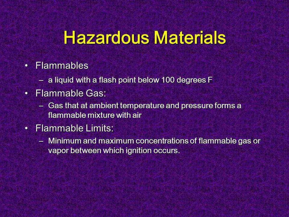 Hazardous Materials Warning Labels