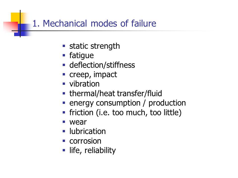 1. Mechanical modes of failure static strength fatigue deflection/stiffness creep, impact vibration thermal/heat transfer/fluid energy consumption / p