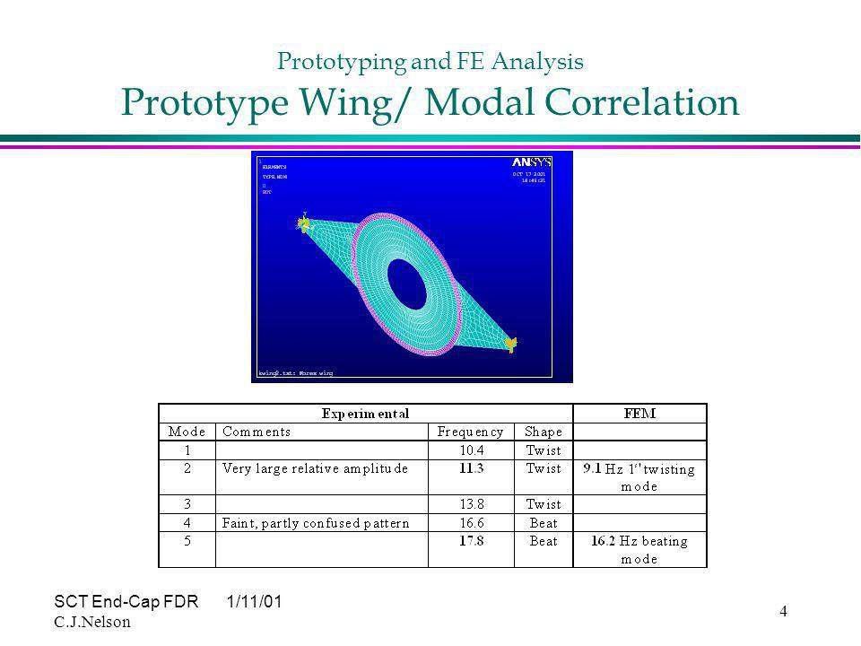 SCT End-Cap FDR1/11/01 C.J.Nelson 4 Prototyping and FE Analysis Prototype Wing/ Modal Correlation