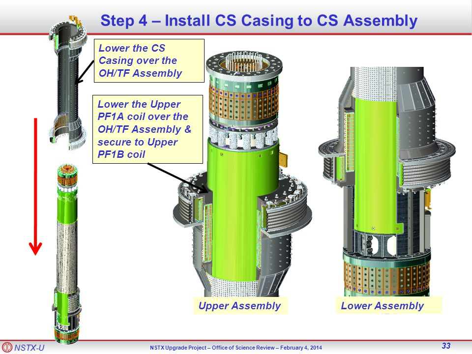 NSTX-U NSTX Upgrade Project – Office of Science Review – February 4, Lower the CS Casing over the OH/TF Assembly Step 4 – Install CS Casing to CS Assembly Upper Assembly Lower Assembly Lower the Upper PF1A coil over the OH/TF Assembly & secure to Upper PF1B coil