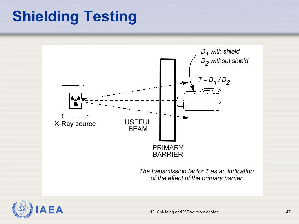 IAEA 12: Shielding and X Ray room design47 Shielding Testing