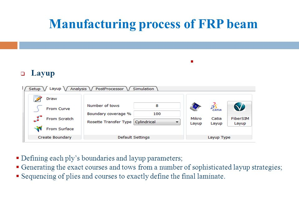 Manufacturing process of FRP beam Thank you for your attention!