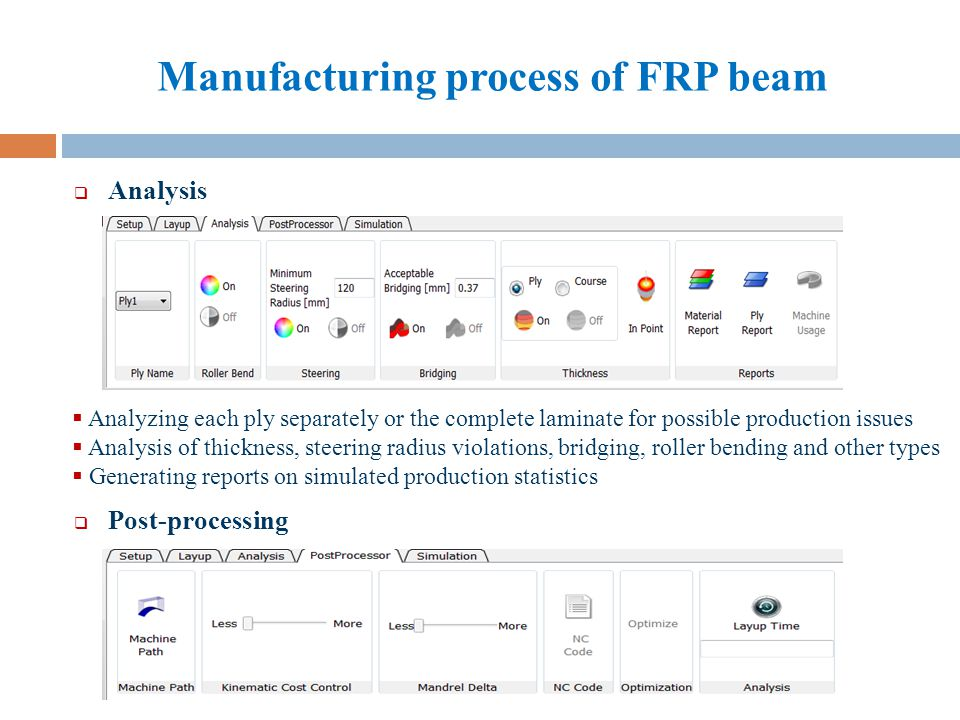 Manufacturing process of FRP beam Simulation Visualization of the complete kinematic movements from the generated G-code; Collision detection and reporting Defining machine path parameters such as lead in/out strategies, safety zones, events etc.