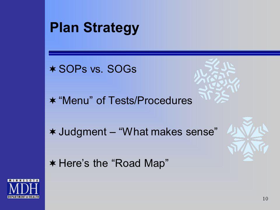 10 Plan Strategy SOPs vs.