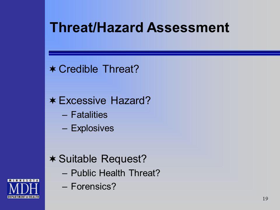 19 Threat/Hazard Assessment Credible Threat.Excessive Hazard.