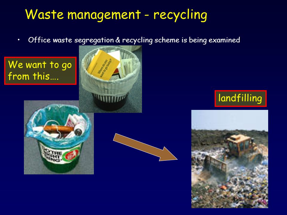 Waste management - recycling Office waste segregation & recycling scheme is being examined landfilling We want to go from this….