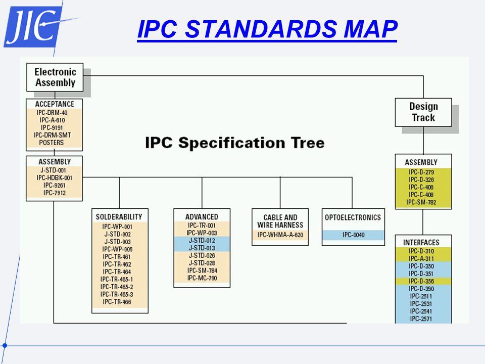 IPC STANDARDS MAP