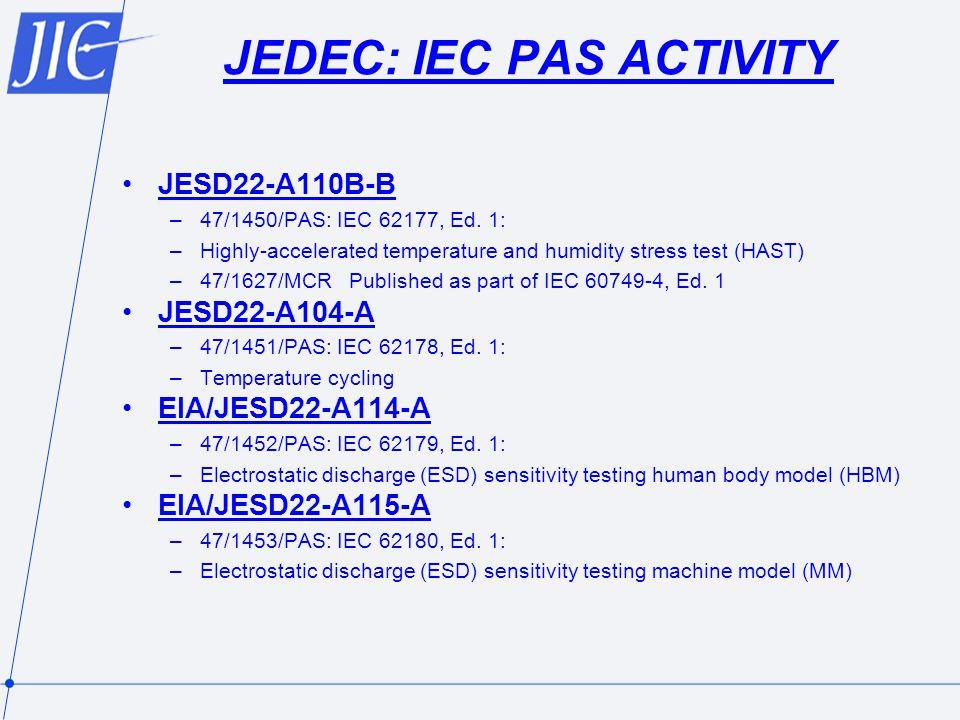 JEDEC: IEC PAS ACTIVITY JESD22-A110B-B –47/1450/PAS: IEC 62177, Ed.