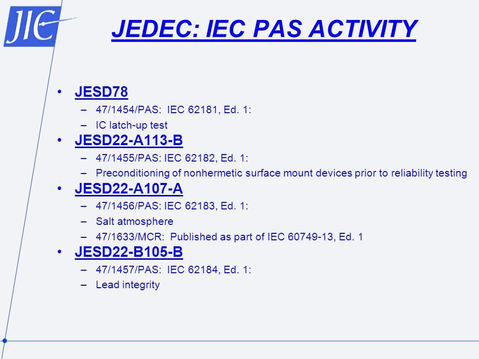 JEDEC: IEC PAS ACTIVITY JESD78 –47/1454/PAS: IEC 62181, Ed.