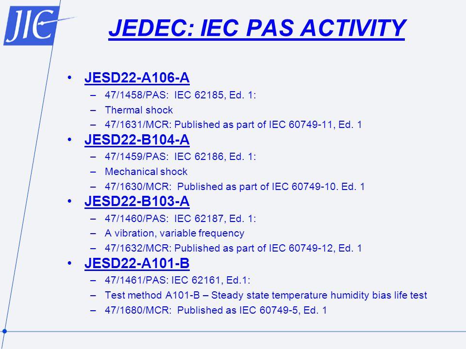 JEDEC: IEC PAS ACTIVITY JESD22-A106-A –47/1458/PAS: IEC 62185, Ed.