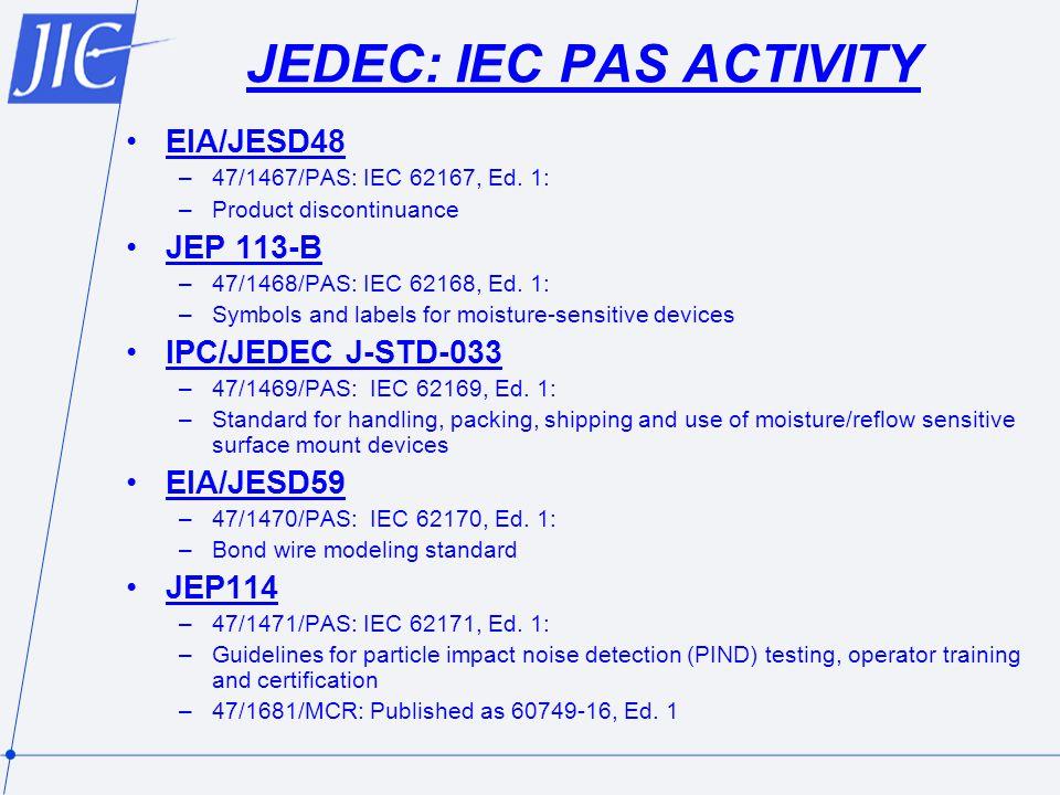 JEDEC: IEC PAS ACTIVITY EIA/JESD48 –47/1467/PAS: IEC 62167, Ed.