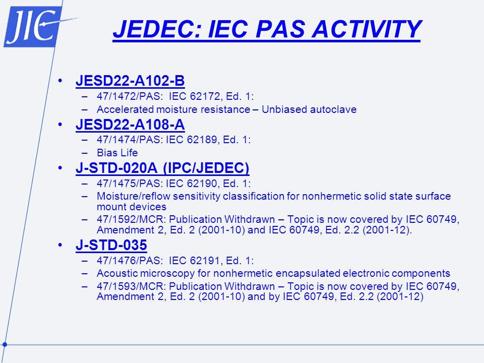 JEDEC: IEC PAS ACTIVITY JESD22-A102-B –47/1472/PAS: IEC 62172, Ed.