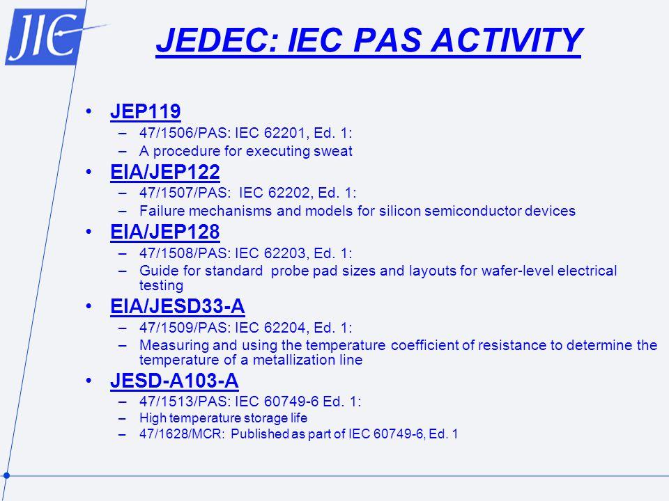 JEDEC: IEC PAS ACTIVITY JEP119 –47/1506/PAS: IEC 62201, Ed.