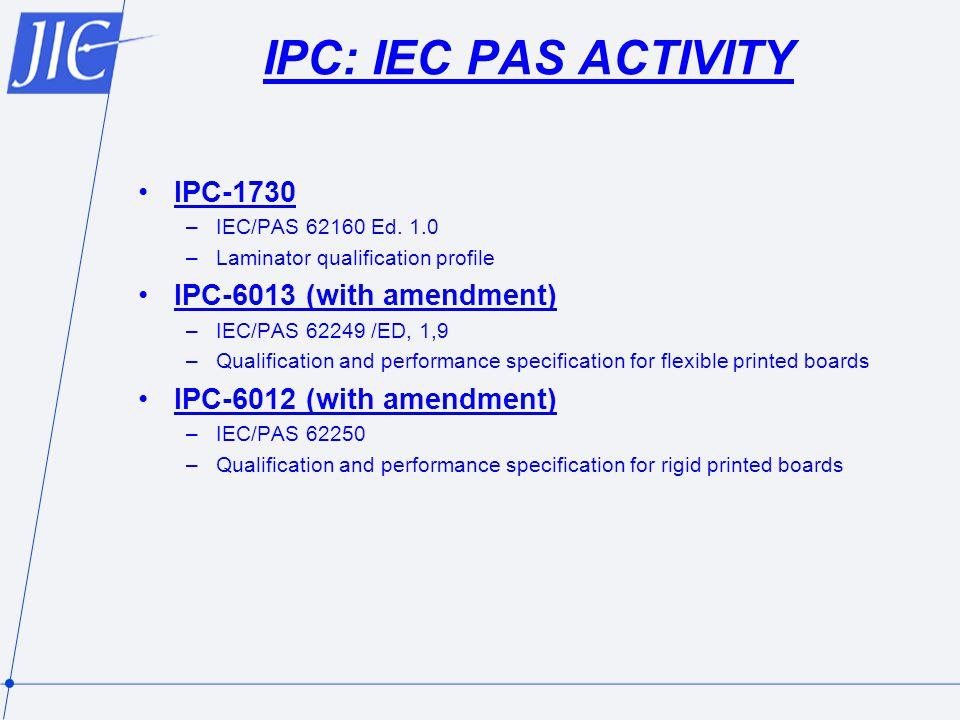 IPC: IEC PAS ACTIVITY IPC-1730 –IEC/PAS 62160 Ed.