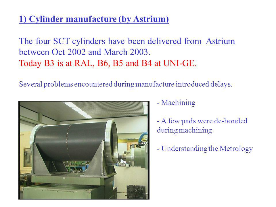 1) Cylinder manufacture (by Astrium) The four SCT cylinders have been delivered from Astrium between Oct 2002 and March 2003.