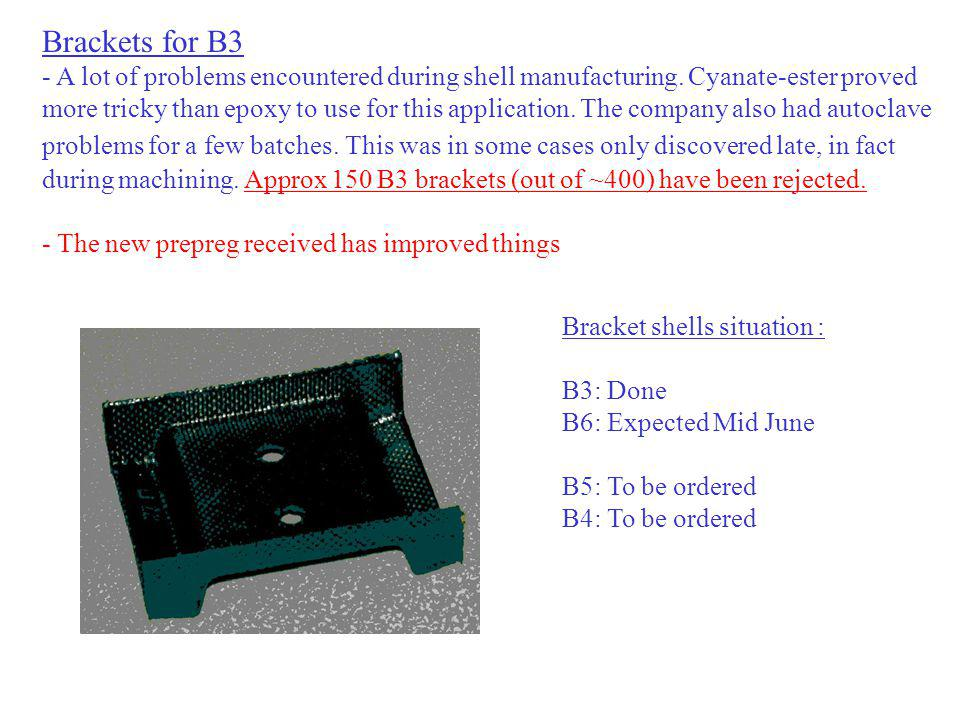 Brackets for B3 - A lot of problems encountered during shell manufacturing.