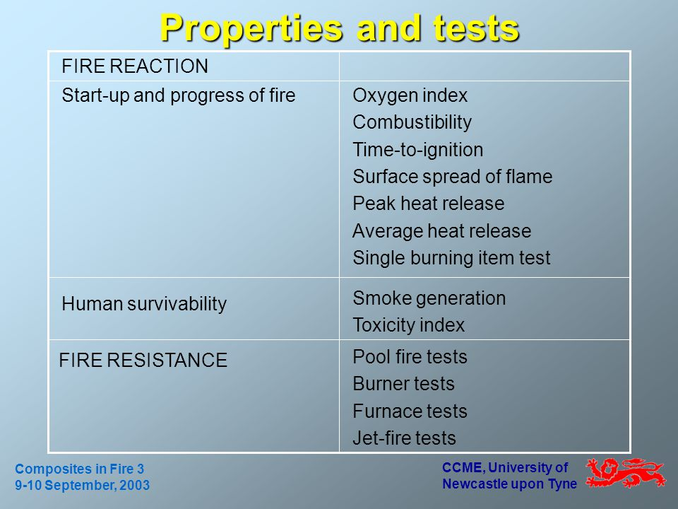 CCME, University of Newcastle upon Tyne Composites in Fire 3 9-10 September, 2003 Properties and tests Pool fire tests Burner tests Furnace tests Jet-fire tests FIRE RESISTANCE Smoke generation Toxicity index Human survivability Oxygen index Combustibility Time-to-ignition Surface spread of flame Peak heat release Average heat release Single burning item test Start-up and progress of fire FIRE REACTION