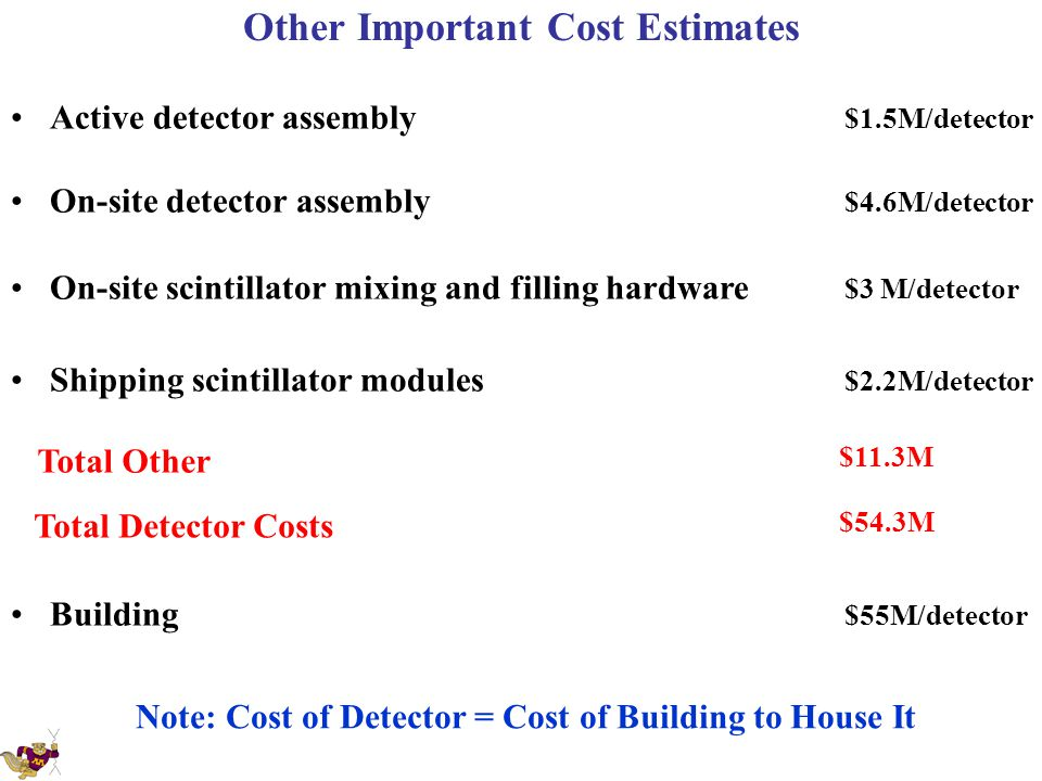 Other Important Cost Estimates Active detector assembly $1.5M/detector On-site detector assembly $4.6M/detector On-site scintillator mixing and fillin