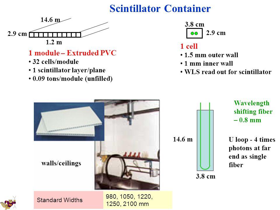 1.2 m 2.9 cm 14.6 m 1 module – Extruded PVC 32 cells/module 1 scintillator layer/plane 0.09 tons/module (unfilled) Standard Widths 980, 1050, 1220, 12