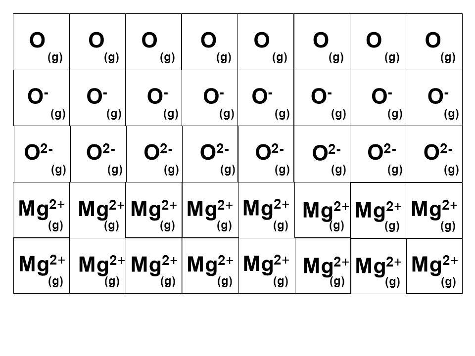 O O O O O O O O O-O- O - (g) O-O- O-O- O-O- O - (g) O-O- O-O- O 2- (g) O 2- (g) O 2- (g) O 2- (g) O 2- (g) O 2- (g) O 2- (g) O 2- (g) Mg 2+ (g) Mg 2+ (g) Mg 2+