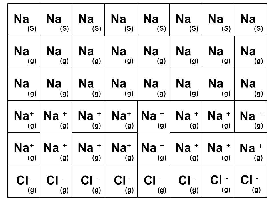 Na (S) Na (S) Na (S) Na (S) Na (S) Na (S) Na (S) Na (S) Na (g) Na (g) Na (g) Na (g) Na (g) Na (g) Na (g) Na (g) Na (g) Na (g) Na (g) Na (g) Na (g) Na (g) Na (g) Na (g) Na + (g) Na + (g) Na + (g) Na + (g) Na + (g) Na + (g) Na + (g) Na + (g) Na + (g) Na + (g) Na + (g) Na + (g) Na + (g) Cl - (g) Cl - (g) Cl - (g) Cl - (g) Cl - (g) Cl - (g) Cl - (g) Cl - (g)