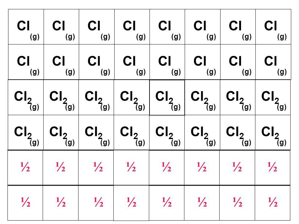 Cl 2 (g) Cl 2 (g) Cl 2 (g) Cl 2 (g) Cl 2 (g) Cl 2 (g) Cl 2 (g) Cl 2 (g) Cl (g) Cl (g) Cl (g) Cl (g) Cl (g) Cl (g) Cl (g) Cl (g) Cl (g) Cl (g) Cl (g) Cl (g) Cl (g) Cl (g) Cl (g) Cl (g) Cl 2 (g) Cl 2 (g) Cl 2 (g) Cl 2 (g) Cl 2 (g) Cl 2 (g) Cl 2 (g) Cl 2 (g) ½½½½½½½½ ½½½½½½½½