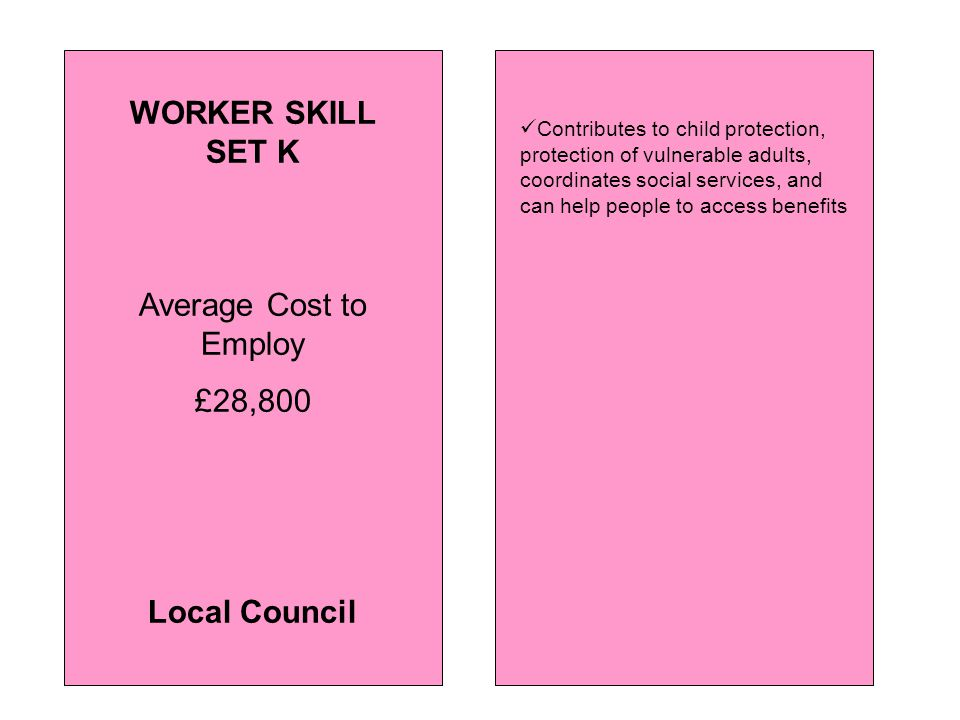 WORKER SKILL SET K Average Cost to Employ £28,800 Local Council Contributes to child protection, protection of vulnerable adults, coordinates social services, and can help people to access benefits